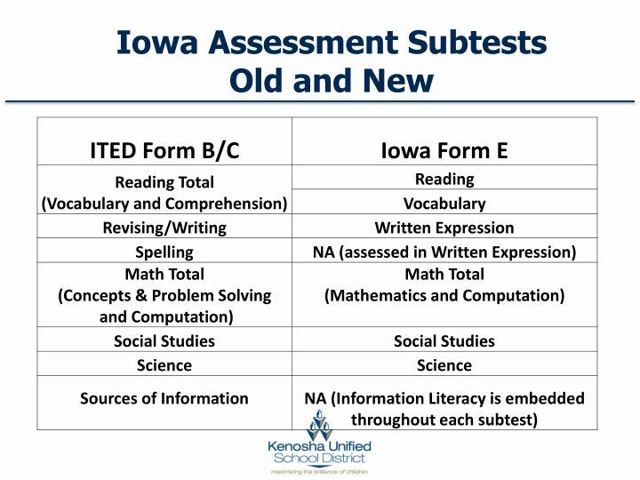 Iowa Assessment Subtests