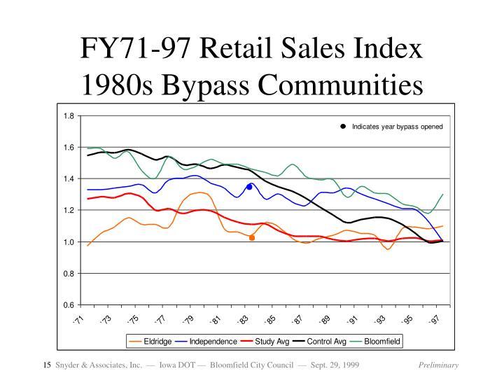 FY71-97 Retail Sales Index