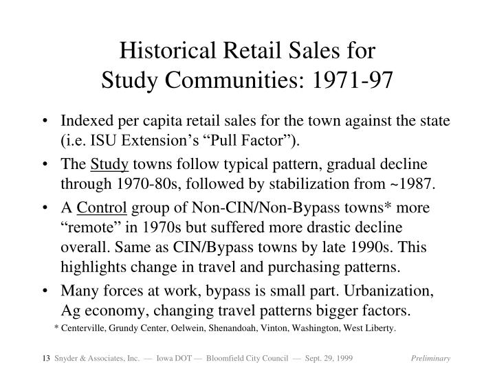 Historical Retail Sales for