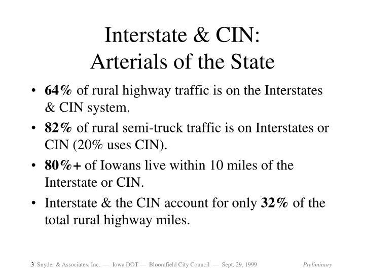 Interstate & CIN: