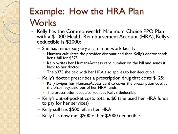 Example:  How the HRA Plan Works