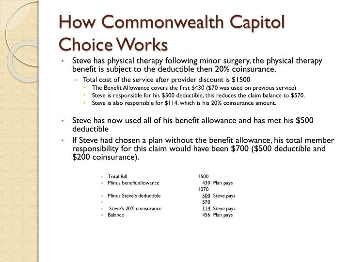 How Commonwealth Capitol Choice Works