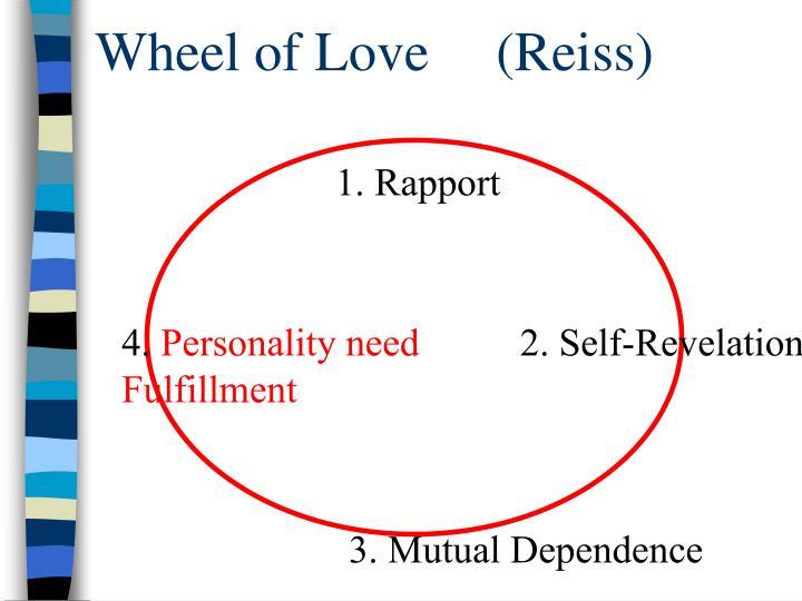 Wheel of Love(Reiss)