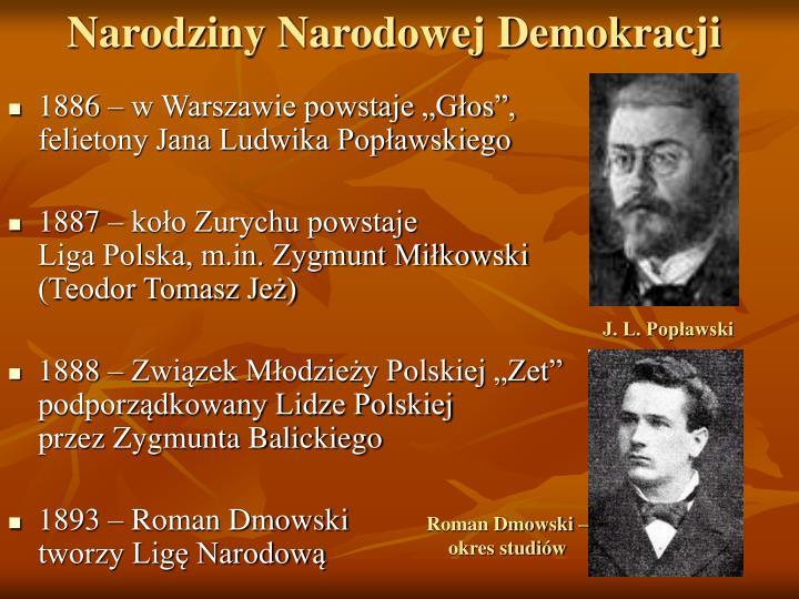 Narodziny Narodowej Demokracji