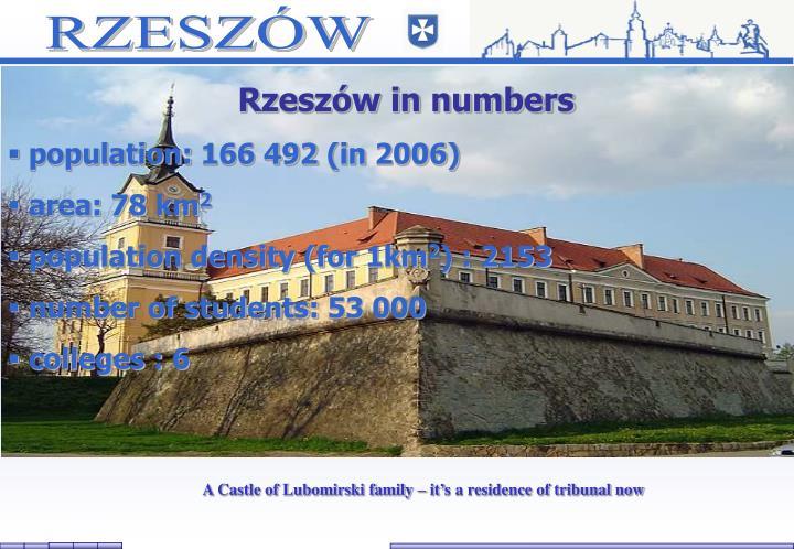 Rzeszów in numbers