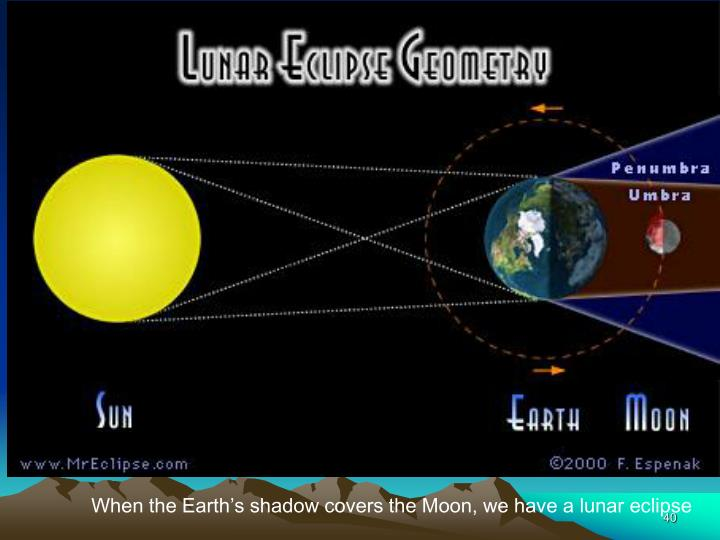 When the Earth's shadow covers the Moon, we have a lunar eclipse