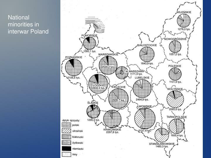 National minorities in interwar Poland