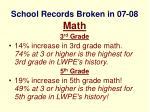 school records broken in 07 081