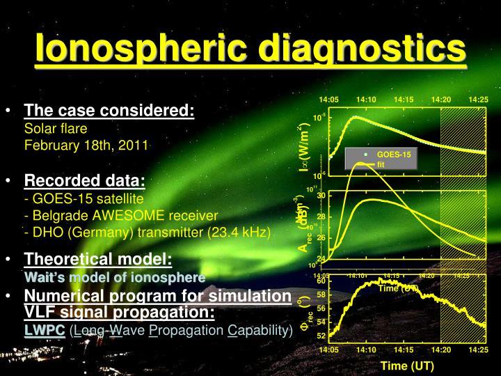 Ionospheric diagnostics