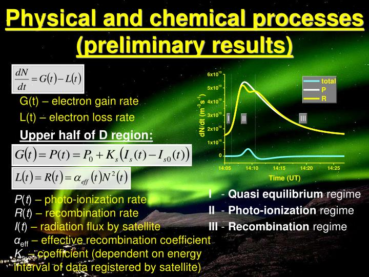 Physical and chemical processes