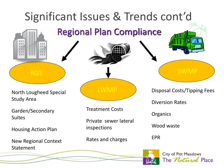 Significant Issues & Trends cont'd