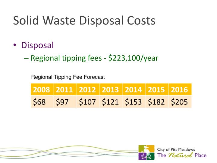 Solid Waste Disposal Costs