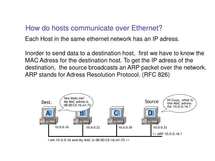 How do hosts communicate over Ethernet?