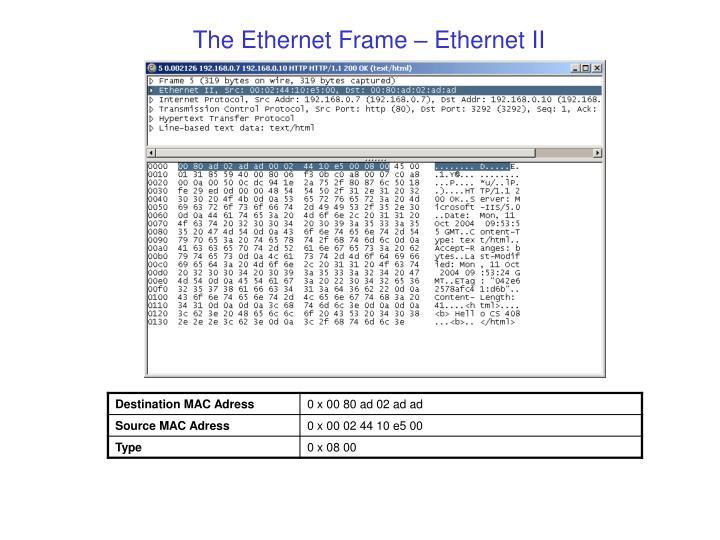 The Ethernet Frame – Ethernet II