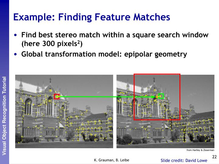 Example: Finding Feature Matches