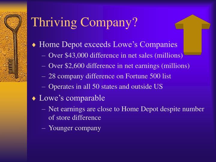 Thriving Company?