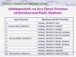 abbildungstabelle von java thread priort ten auf betriebssystem win32 plattform