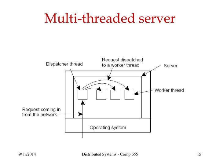 Multi-threaded server