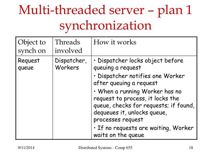 Multi-threaded server – plan 1 synchronization