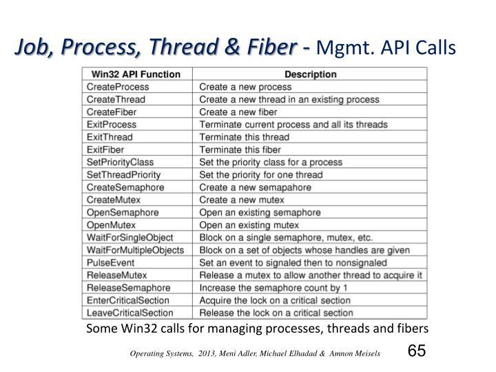 Job, Process, Thread & Fiber -