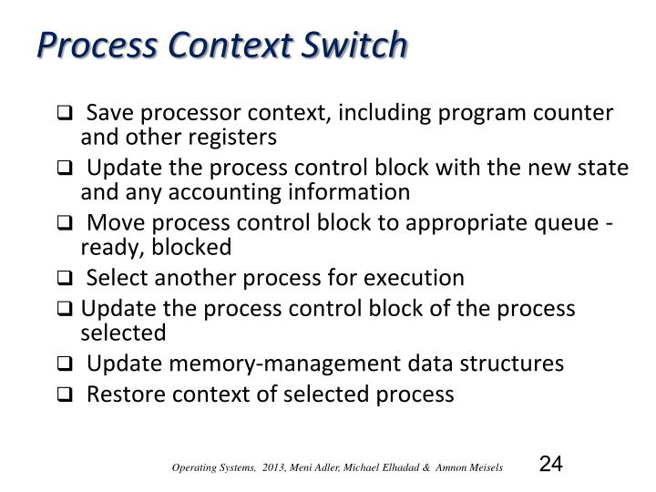 Process Context Switch