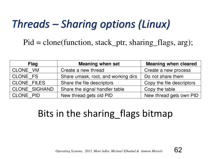 Threads – Sharing options (Linux)