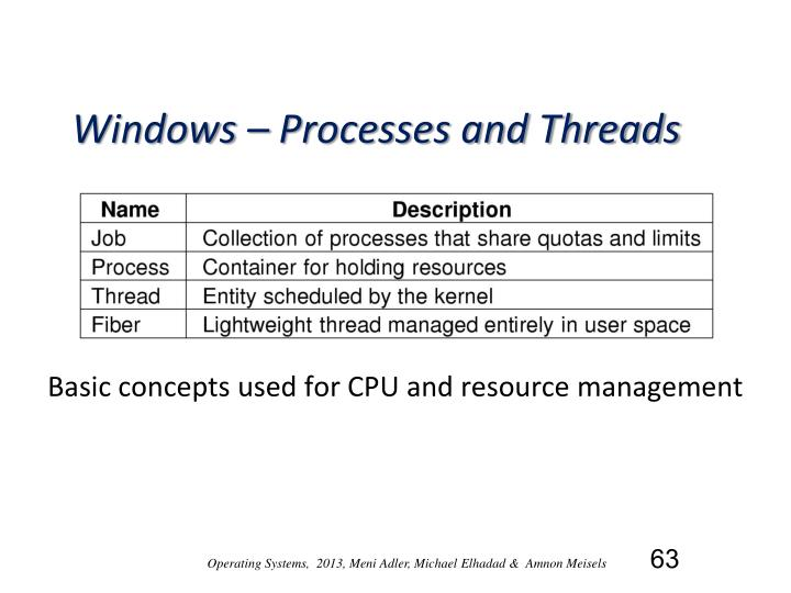 Windows – Processes and Threads