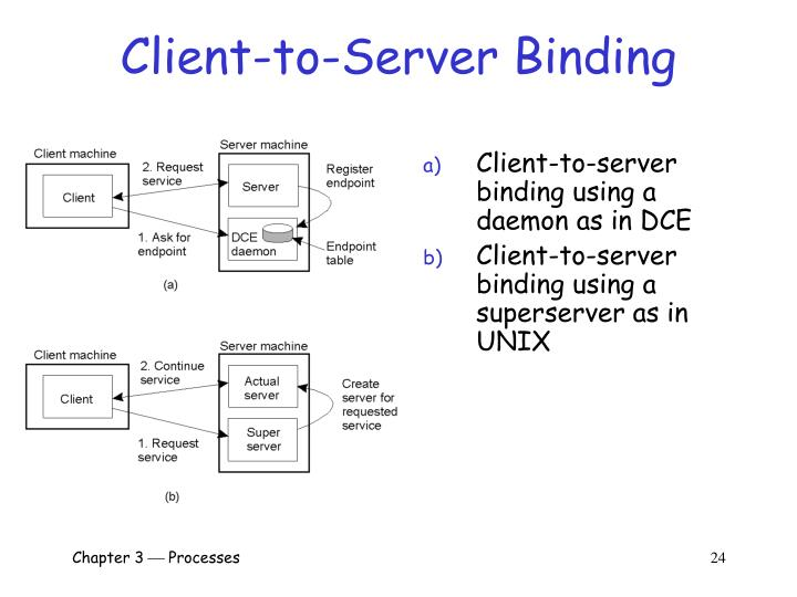 Client-to-Server Binding
