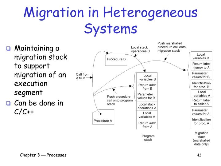 Migration in Heterogeneous Systems