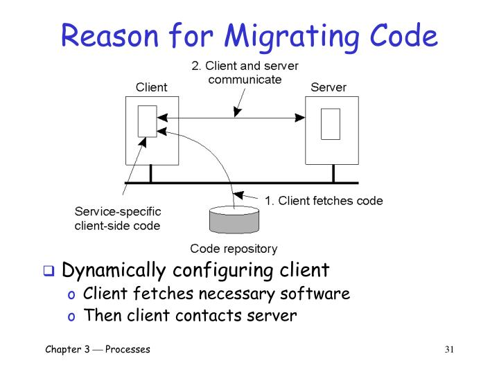 Reason for Migrating Code