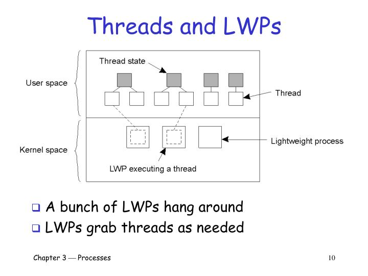 Threads and LWPs
