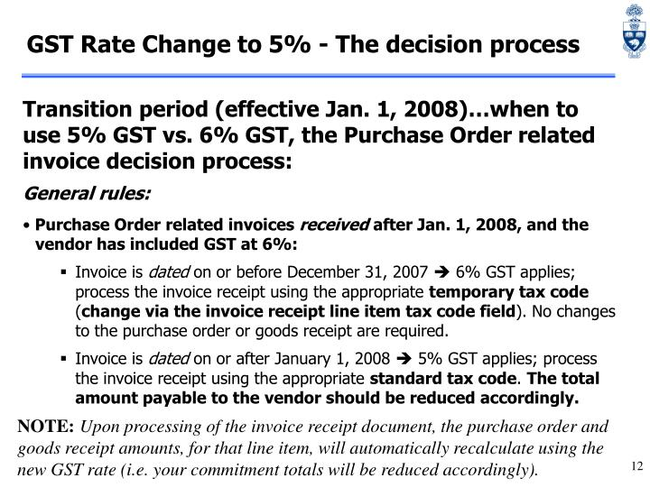 GST Rate Change to 5% - The decision process