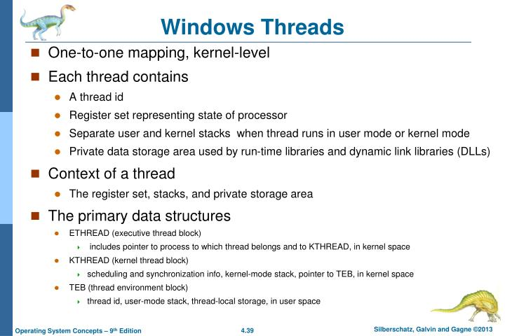 Windows Threads