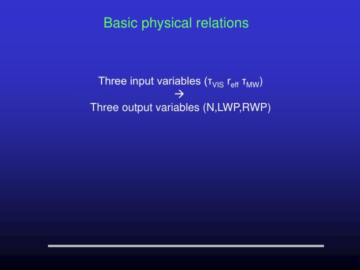 Three input variables (τ