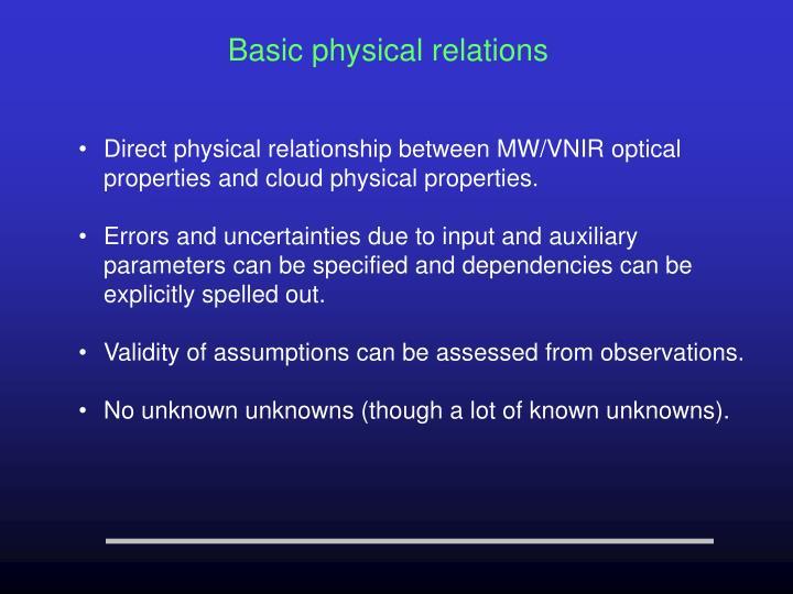 Direct physical relationship between MW/VNIR optical properties and cloud physical properties.