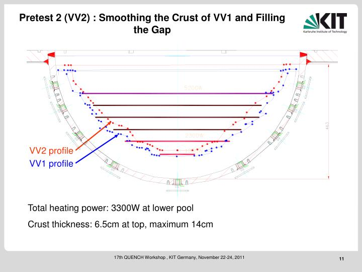 Pretest 2 (VV2) : Smoothing the Crust of VV1 and Filling the Gap
