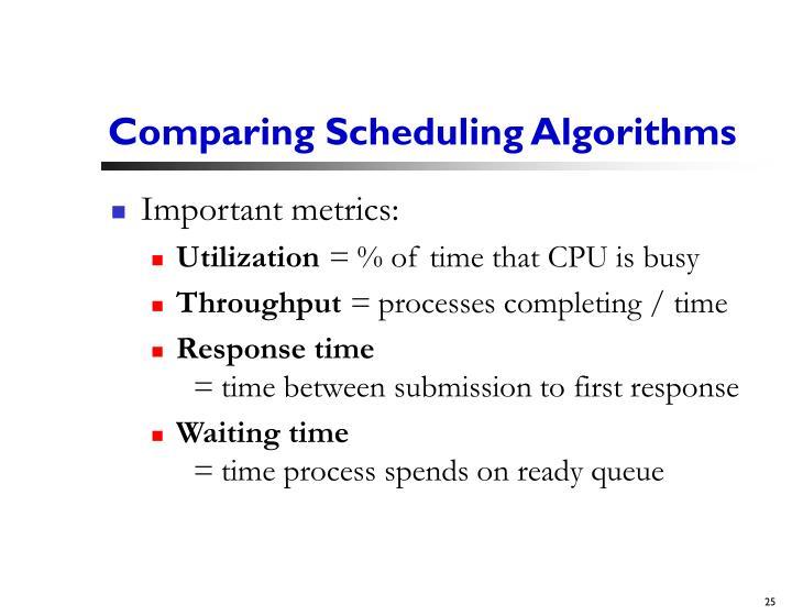 Comparing Scheduling Algorithms