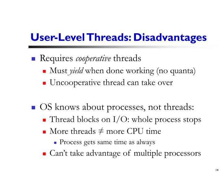 User-Level Threads: Disadvantages