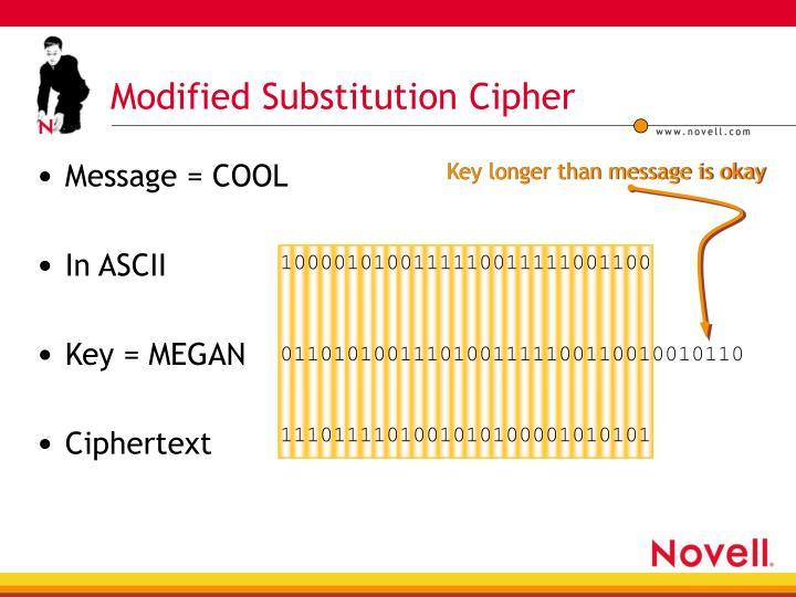 Modified Substitution Cipher