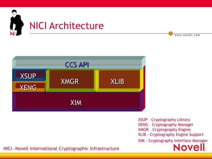 NICI Architecture