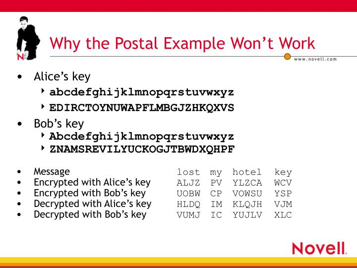 Why the Postal Example Won't Work