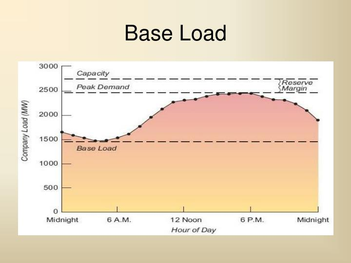 Base Load