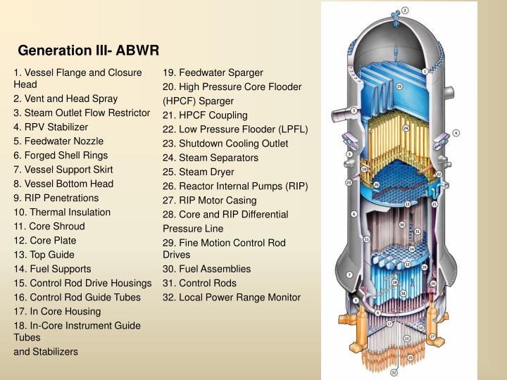 Generation III- ABWR