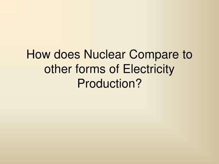 How does Nuclear Compare to other forms of Electricity Production?