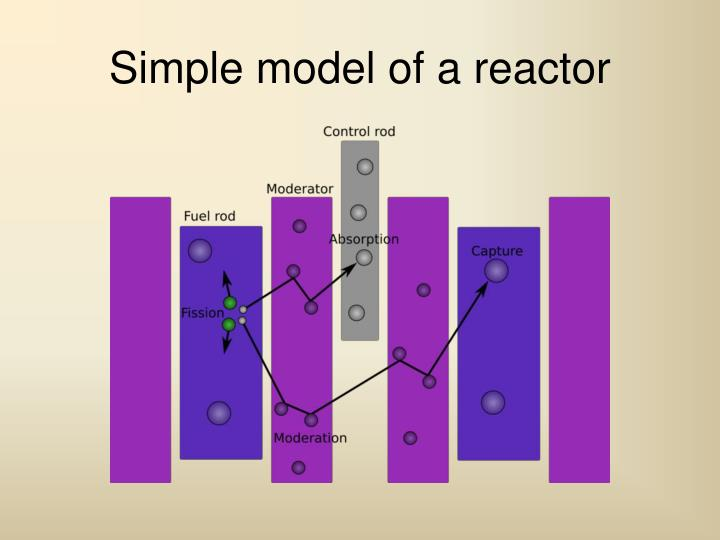 Simple model of a reactor
