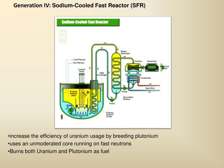 increase the efficiency of uranium usage by breeding plutonium
