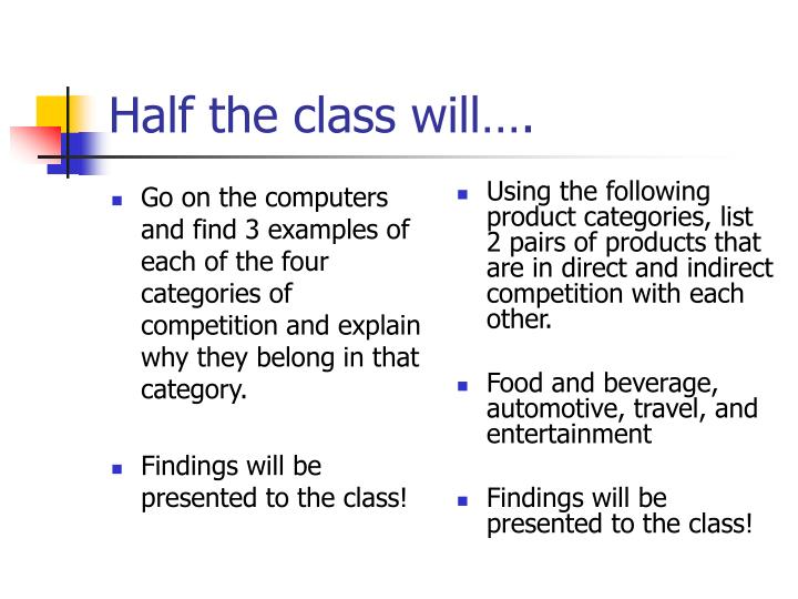 Go on the computers and find 3 examples of each of the four categories of competition and explain why they belong in that category.