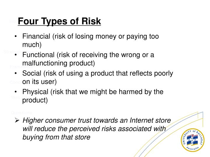 Financial (risk of losing money or paying too much)