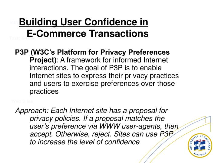 P3P (W3C's Platform for Privacy Preferences Project)