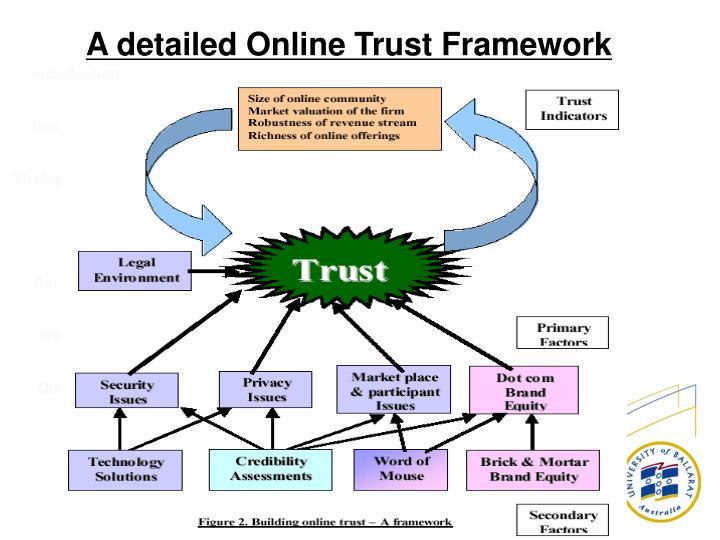 A detailed Online Trust Framework